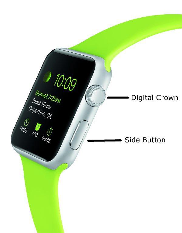 Apple Watch - Buttons