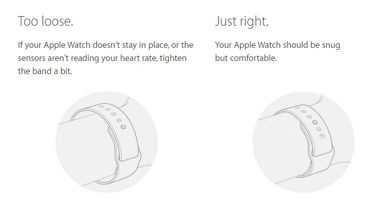 How To Wear Apple Watch