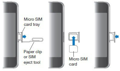 Sim Card iPhone 5