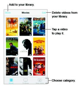 How To Use Videos - iPhone 5S