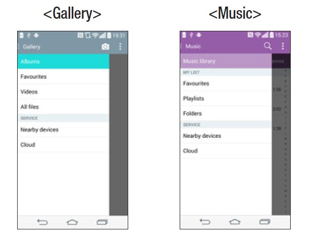How To Use SmartShare - LG G3 - Prime Inspiration