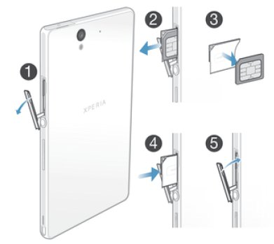 Xperia z sim card slot poker 3 cards rules
