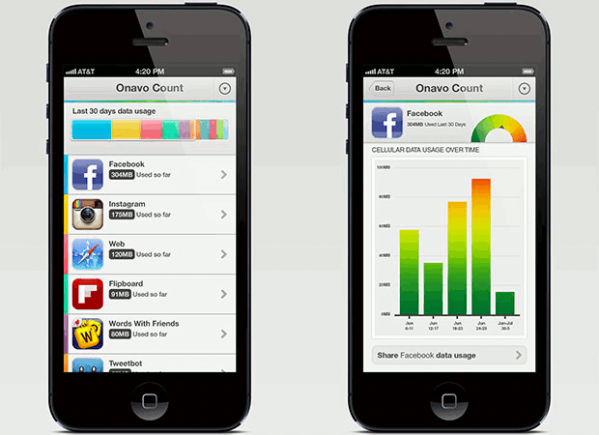 Onavo Conut App Free Data Usage Tracker For iOS