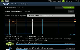 How To Use Data Usage On Samsung Galaxy Note 2