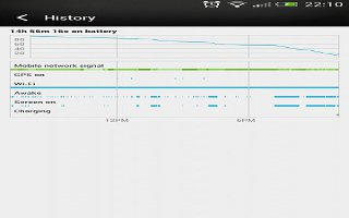 How To Check Battery History On HTC One