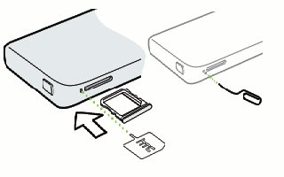How To Insert MicroSIM Card On HTC One