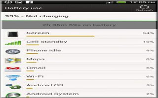 How To Check Battery Usage On HTC One