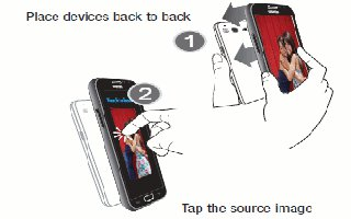 How To Use S Beam To Share Pictures On Samsung Galaxy S4