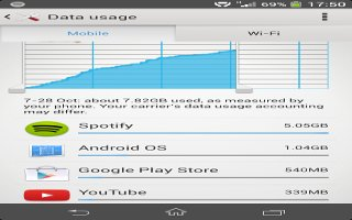 How To Control Data Usage - Sony Xperia Z1