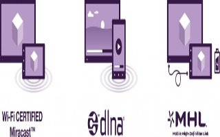 How To Connect TV Using Cable - Sony Xperia Z1