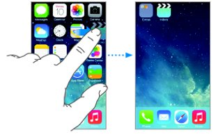 How To Customize - iPhone 5S