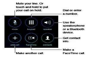 How To Use Call Options - iPhone 5C