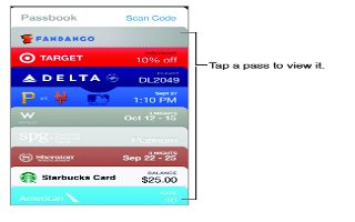 How To Use Passbook App - iPhone 5C