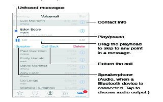 How To Configure Visual Voicemail - iPhone 5C
