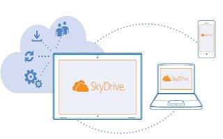 How To Use SkyDrive - Nokia Lumia 2520