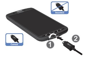 How To Charge Battery - Samsung Galaxy S4 Active