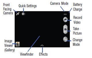 How To Use Camera - Samsung Galaxy S4 Active