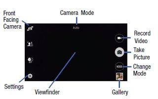 How To Use Camera - Samsung Galaxy S5