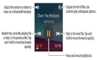 How To Use Music Player - Samsung Gear 2
