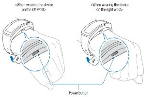 How To Wear - Samsung Gear Fit