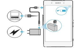 How To Charge Device - Sony Xperia Z2