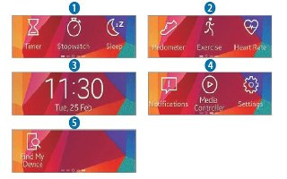How To Use Home Screen - Samsung Gear Fit