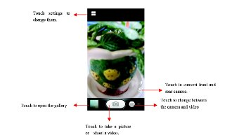 How To Use Camera - Gionee M2