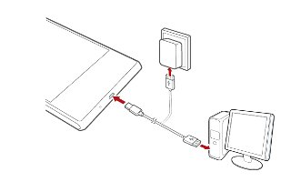 How To Charge - Huawei Ascend P7