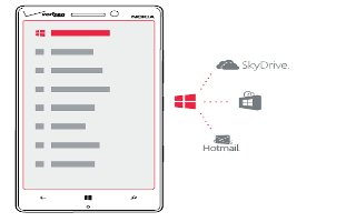 How To Create Microsoft Account - Nokia Lumia Icon