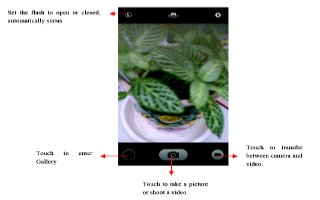 How To Use Camera - Gionee Elife E7
