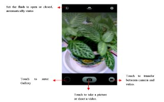 How To Use Camera - Gionee Elife S5.5