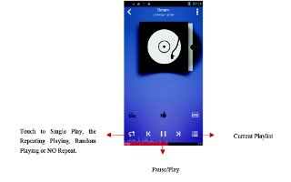 How To Use Music Player - Gionee Elife E7 Mini