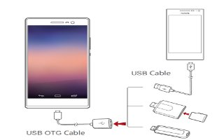 How To Connect To USB - Huawei Ascend P7