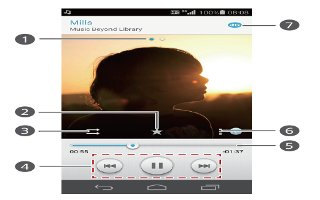 How To Use Music Player - Huawei Ascend P7