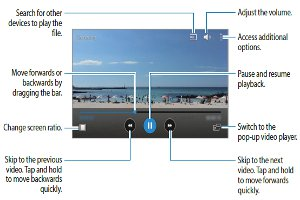 How To Use Video Player - Samsung Galaxy Alpha
