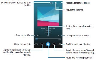 How To Use Music Player - Samsung Galaxy Alpha