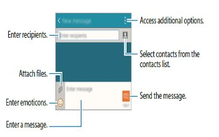 How To Use Messages On Samsung Galaxy Note 4