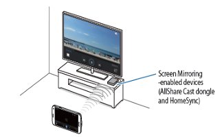 How To Use Screen Mirroring On Samsung Galaxy Note 4