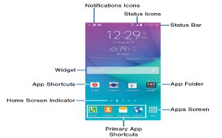 How To Use Home Screen - Samsung Galaxy Note 4