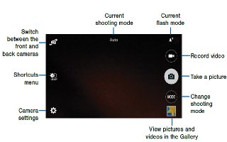 How To Use Camera On Samsung Galaxy Note 4