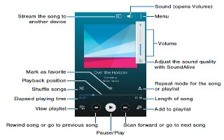 How To Use Music App On Samsung Galaxy Note 4 - Prime