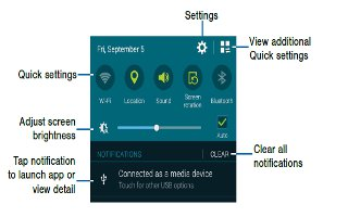 How To Use Notification Panel - Samsung Galaxy Note 4