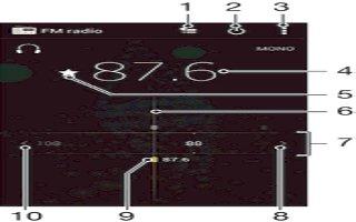How To Use FM Radio On Sony Xperia Z3