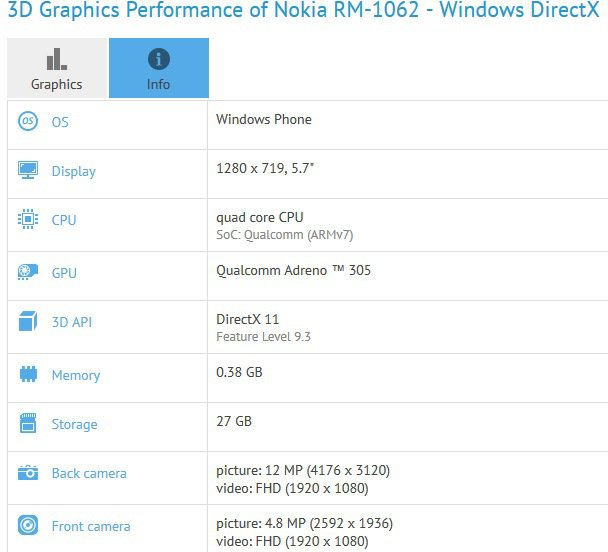 Lumia 1330 Specs Confirmed By GFX Benchmark