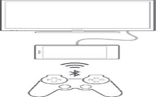 How To Play Games On TV With DualShock On Sony Xperia Z3