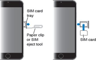How To Insert SIM Card On iPhone 6
