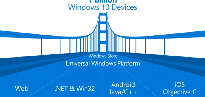 Microsoft Build 2015 - Windows 10 Support For Android And iOS Apps