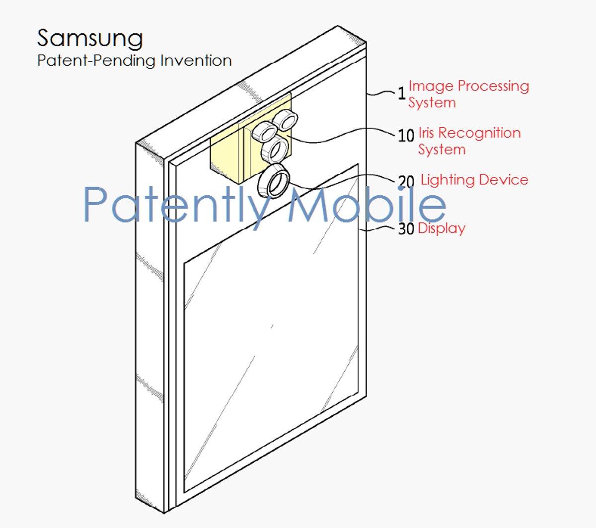 Samsung Iris Scanner Lens Setup - Patent