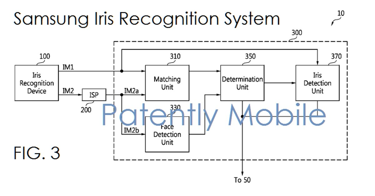 Samsung Iris Recognition System
