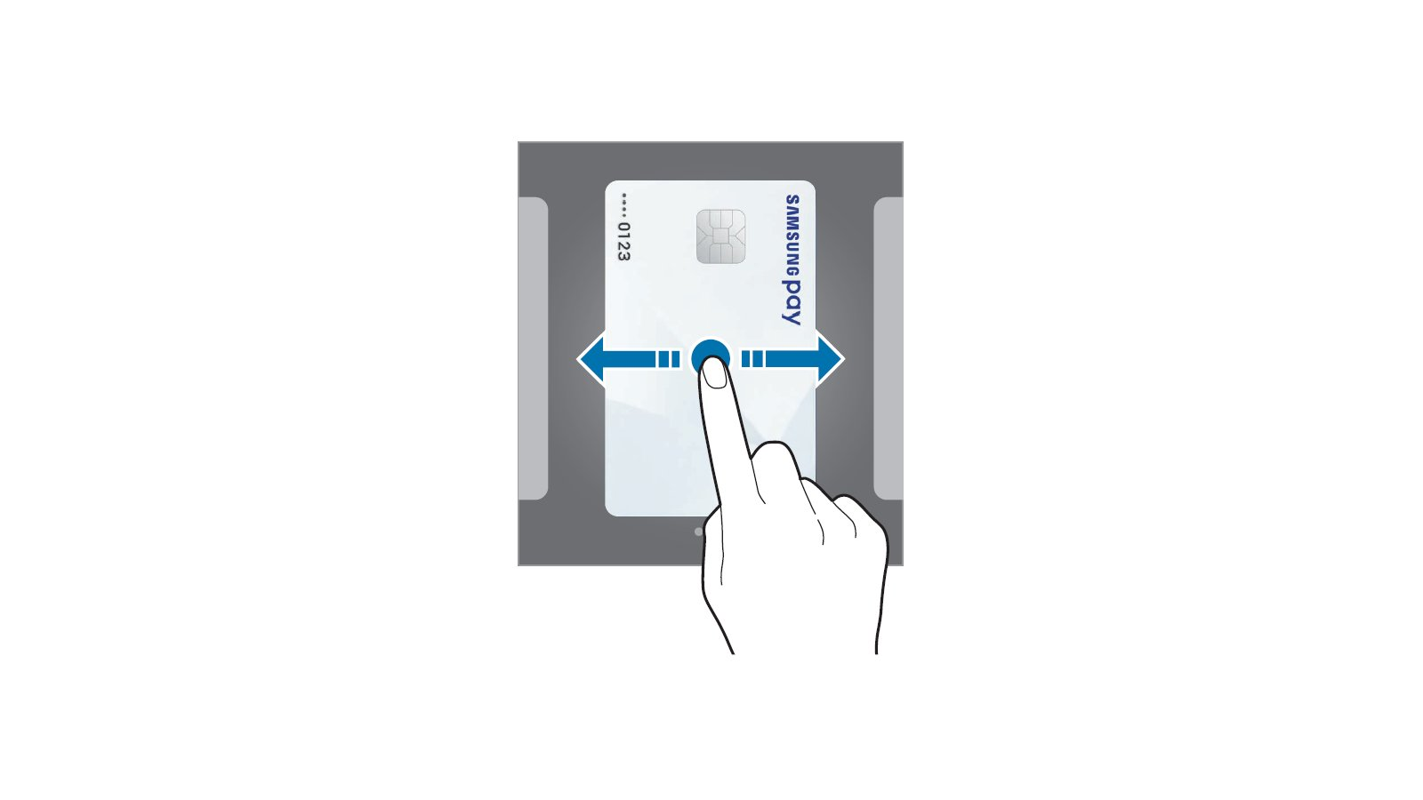Samsung Pay - Selecting Cards